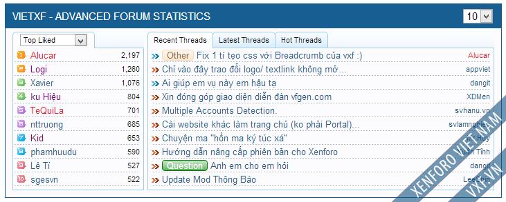 Kết quả hình ảnh cho forum xenforo